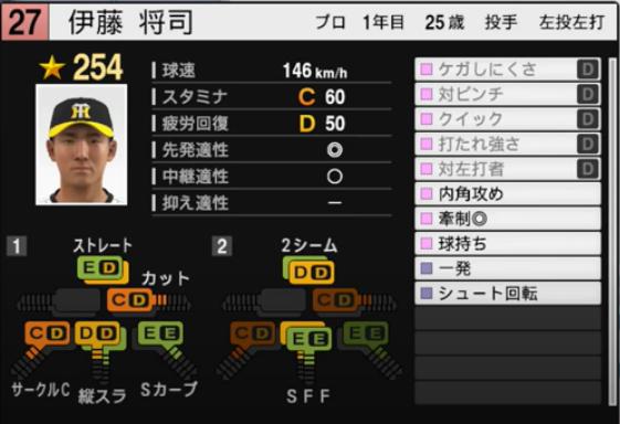伊藤将司_阪神タイガース_プロスピ能力データ_2021年開幕版_7月8日