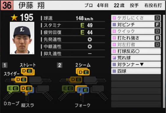 伊藤翔_西武ライオンズ_プロスピ能力データ_2021年開幕版_7月8日