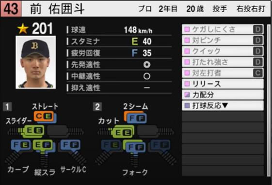 前佑囲斗_オリックスバファローズ_プロスピ能力データ_2021年開幕版_7月8日