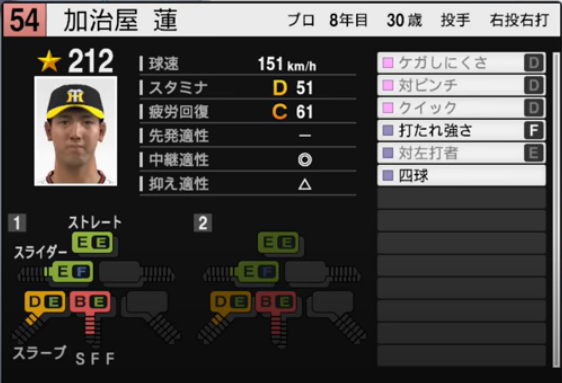 加治屋蓮_阪神タイガース_プロスピ能力データ_2021年開幕版_7月8日
