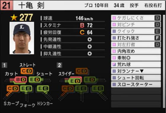十亀剣_西武ライオンズ_プロスピ能力データ_2021年開幕版_7月8日
