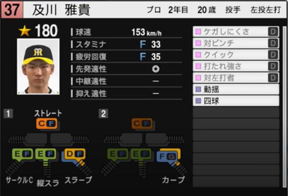 及川雅貴_阪神タイガース_プロスピ能力データ_2021年開幕版_7月8日