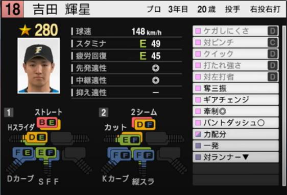 吉田輝星_日本ハムファイターズ_プロスピ能力データ_2021年開幕版_7月8日