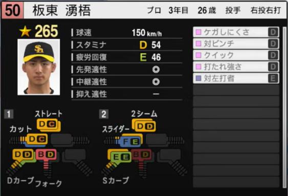 坂東_ソフトバンクホークス_プロスピ能力データ_2021年開幕版_7月8日