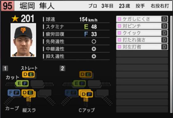 堀岡隼人_巨人_プロスピ能力データ_2021年開幕版_7月8日