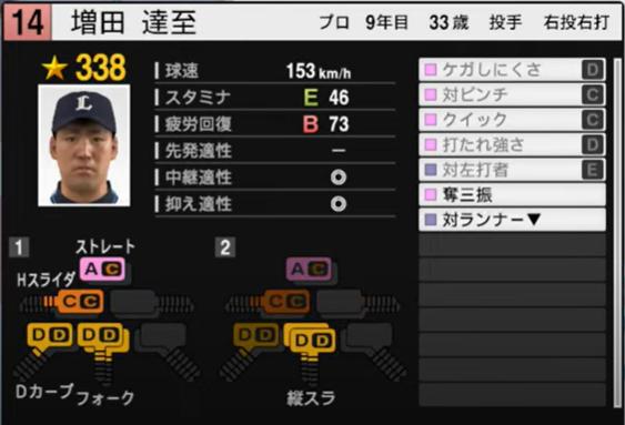 増田達至_西武ライオンズ_プロスピ能力データ_2021年開幕版_7月8日