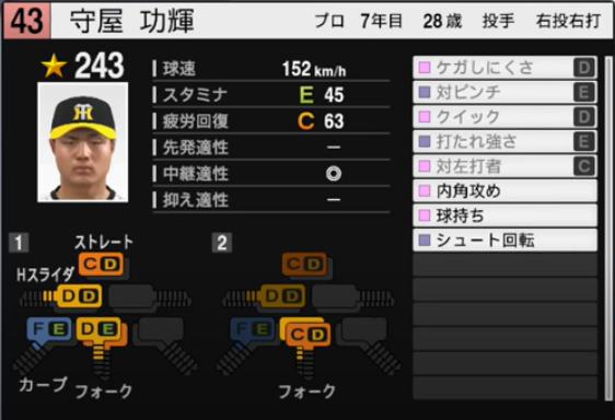 守屋功輝_阪神タイガース_プロスピ能力データ_2021年開幕版_7月8日