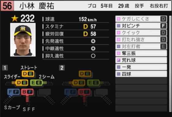 小林慶祐_阪神タイガース_プロスピ能力データ_2021年開幕版_7月8日