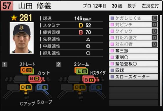 山田修義_オリックスバファローズ_プロスピ能力データ_2021年開幕版_7月8日
