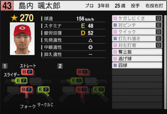 島内颯太郎_広島カープ_プロスピ能力データ_2021年開幕版_7月8日