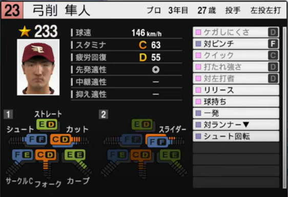 弓削隼人_楽天イーグルス_プロスピ能力データ_2021年開幕版_7月8日