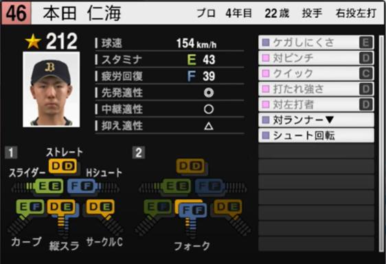 本田仁海_オリックスバファローズ_プロスピ能力データ_2021年開幕版_7月8日