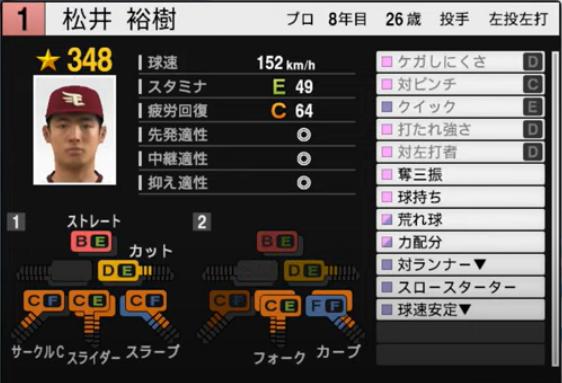 松井裕樹_楽天イーグルス_プロスピ能力データ_2021年開幕版_7月8日