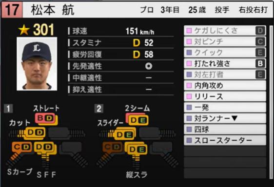 松本航_西武ライオンズ_プロスピ能力データ_2021年開幕版_7月8日