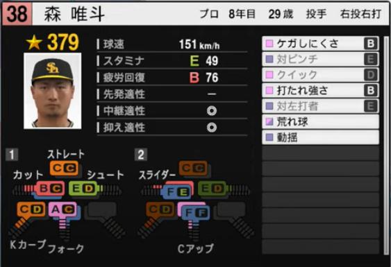 森唯斗_ソフトバンクホークス_プロスピ能力データ_2021年開幕版_7月8日