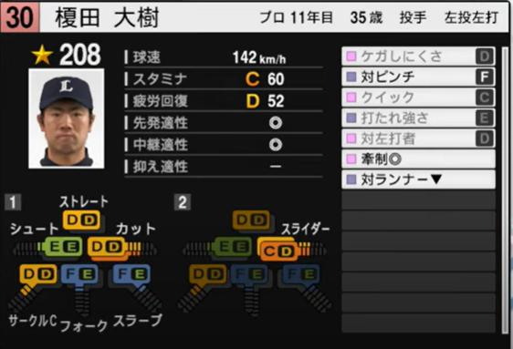 榎田大樹_西武ライオンズ_プロスピ能力データ_2021年開幕版_7月8日