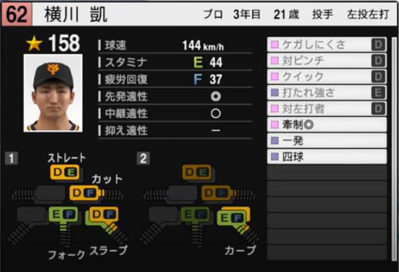 横川凱_巨人_プロスピ能力データ_2021年開幕版_7月8日