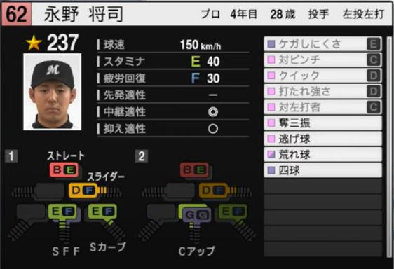 永野将司_千葉ロッテマリーンズ_プロスピ能力データ_2021年開幕版_7月8日