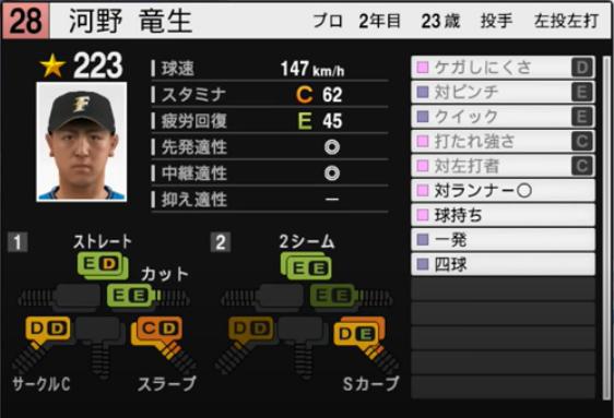 河野竜生_日本ハムファイターズ_プロスピ能力データ_2021年開幕版_7月8日