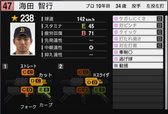 海田智行_オリックスバファローズ_プロスピ能力データ_2021年開幕版_7月8日