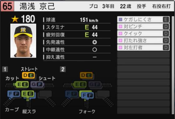 湯浅京己_阪神タイガース_プロスピ能力データ_2021年開幕版_7月8日