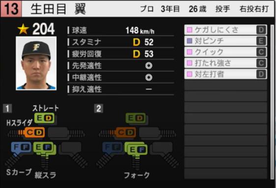 生田目翼_日本ハムファイターズ_プロスピ能力データ_2021年開幕版_7月8日