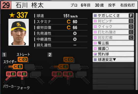石川柊太_ソフトバンクホークス_プロスピ能力データ_2021年開幕版_7月8日