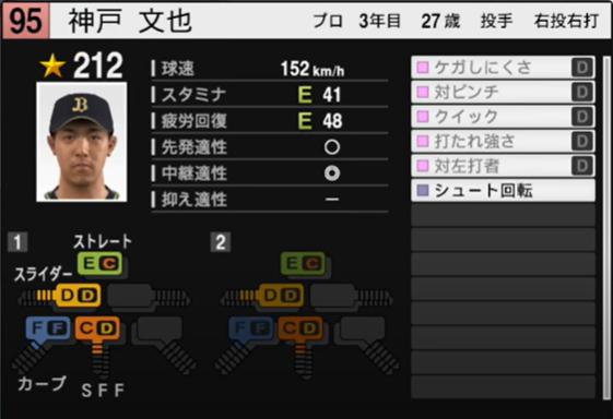 神戸文也_オリックスバファローズ_プロスピ能力データ_2021年開幕版_7月8日