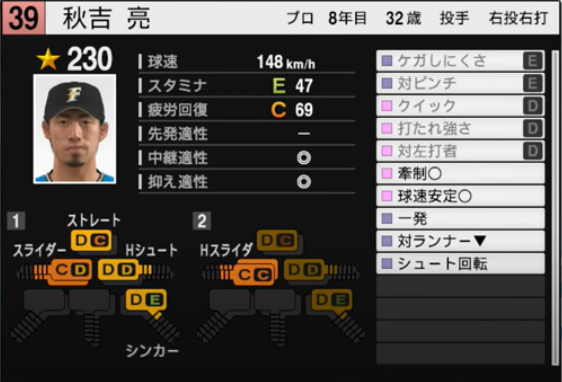 秋吉亮_日本ハムファイターズ_プロスピ能力データ_2021年開幕版_7月8日