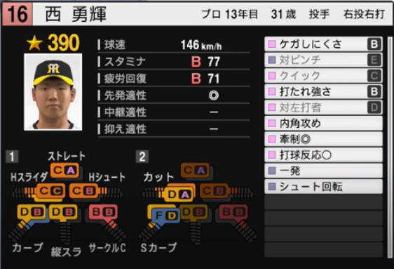 西勇輝_阪神タイガース_プロスピ能力データ_2021年開幕版_7月8日