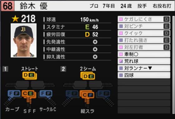 鈴木優_オリックスバファローズ_プロスピ能力データ_2021年開幕版_7月8日