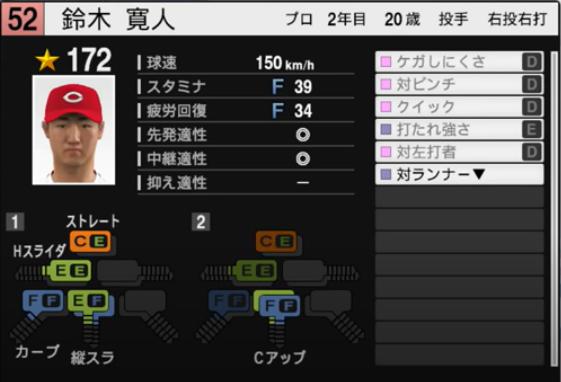 鈴木寛人_広島カープ_プロスピ能力データ_2021年開幕版_7月8日