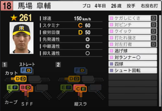 馬場皐輔_阪神タイガース_プロスピ能力データ_2021年開幕版_7月8日