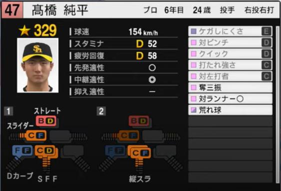高橋純平_ソフトバンクホークス_プロスピ能力データ_2021年開幕版_7月8日